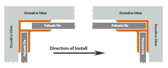 Direction of Install